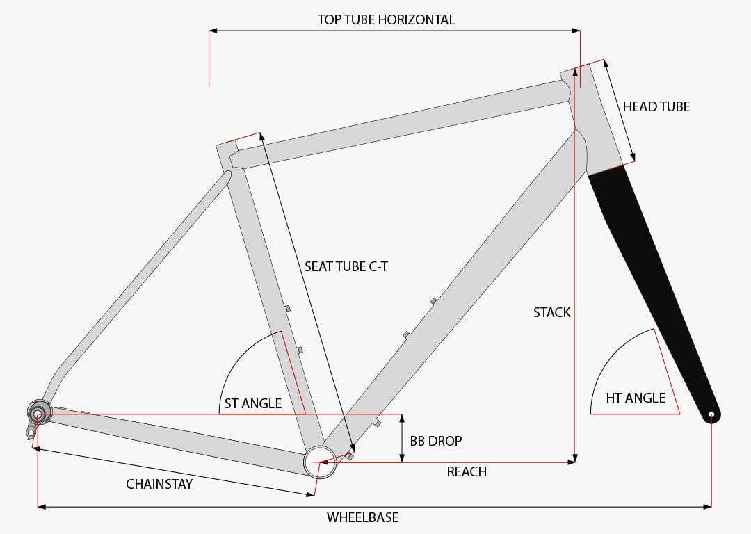 Landyachtz-Bikes-CX1-dimensions