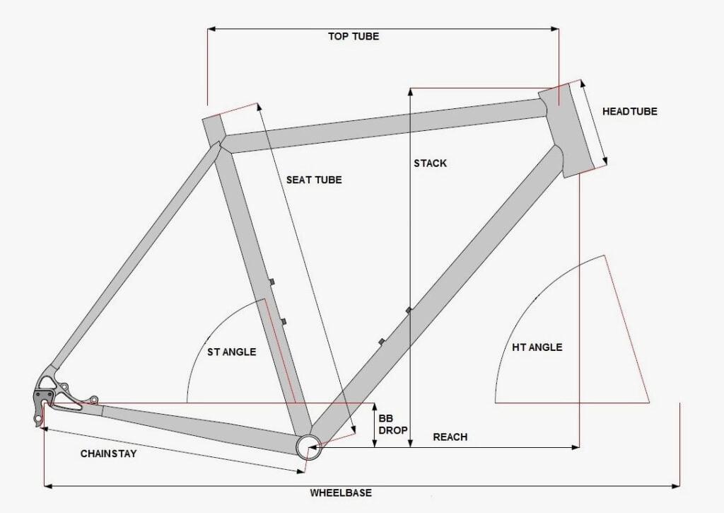 cb2-frame-geometry-f7